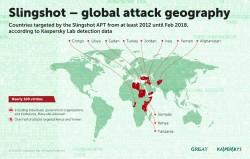 Slingshot global attack.jpg