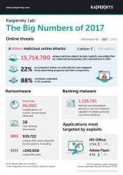 Big_numbers_2017 - Infographic.JPG